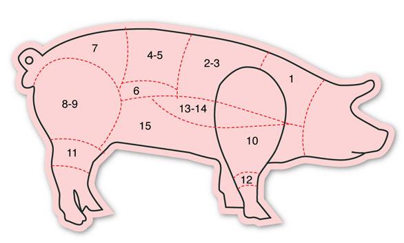 wiki cuisson du porc